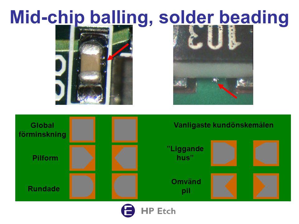 Mid-chip balling, solder beading
