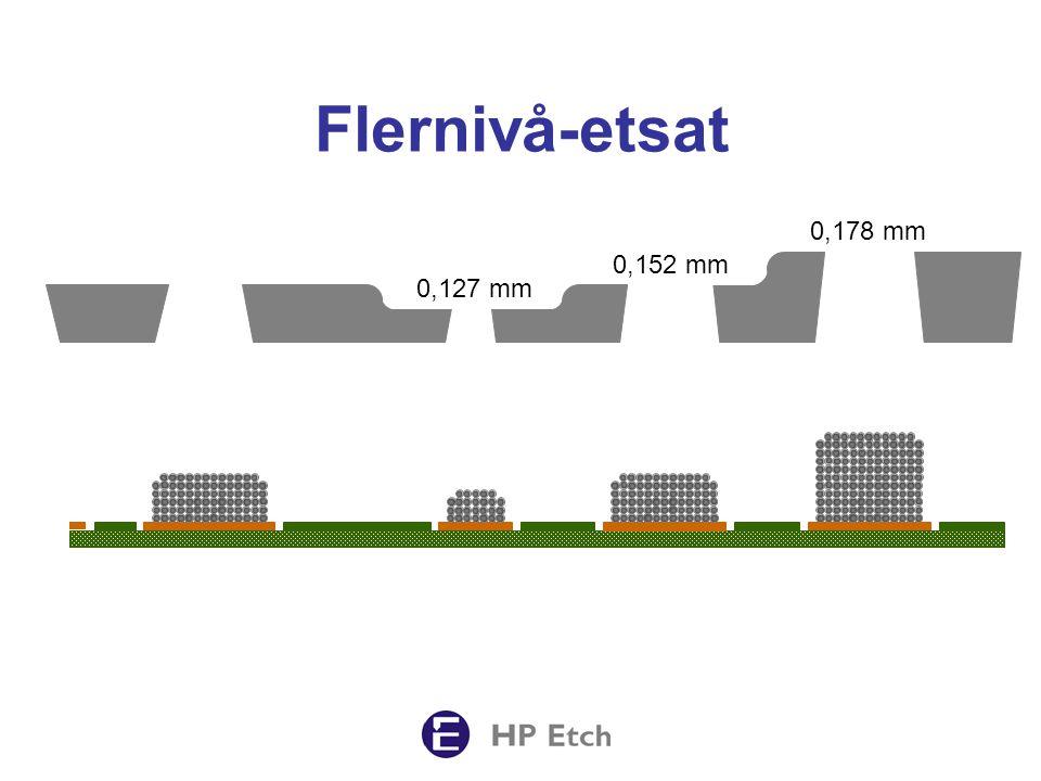 Flernivå-etsat 0,178 mm 0,152 mm 0,127 mm
