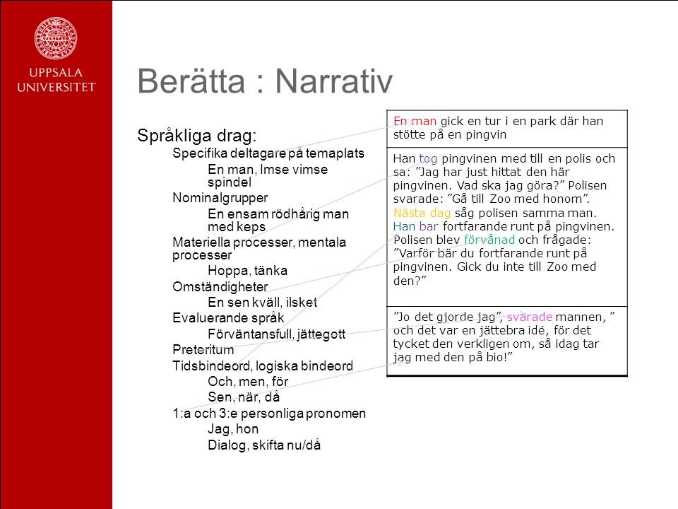 Berätta : Narrativ Språkliga drag: Specifika deltagare på temaplats