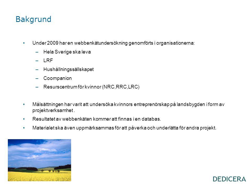 Bakgrund Under 2009 har en webbenkätundersökning genomförts i organisationerna: Hela Sverige ska leva.