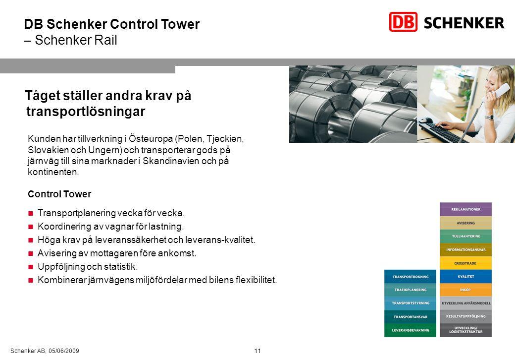 DB Schenker Control Tower – Schenker Rail
