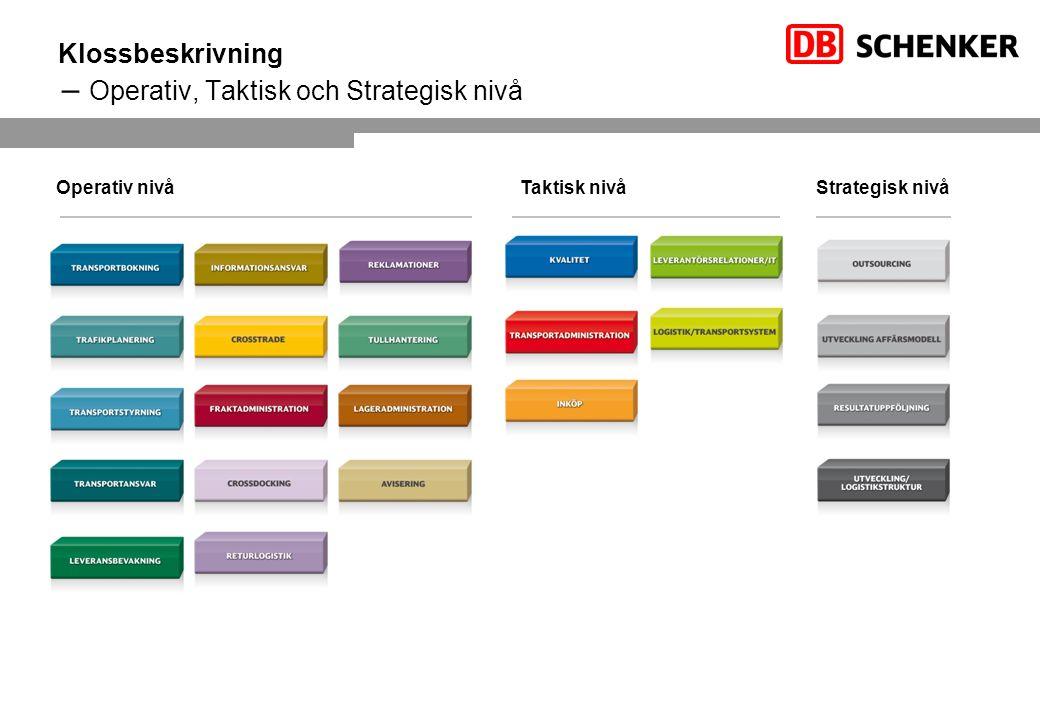 Klossbeskrivning – Operativ, Taktisk och Strategisk nivå