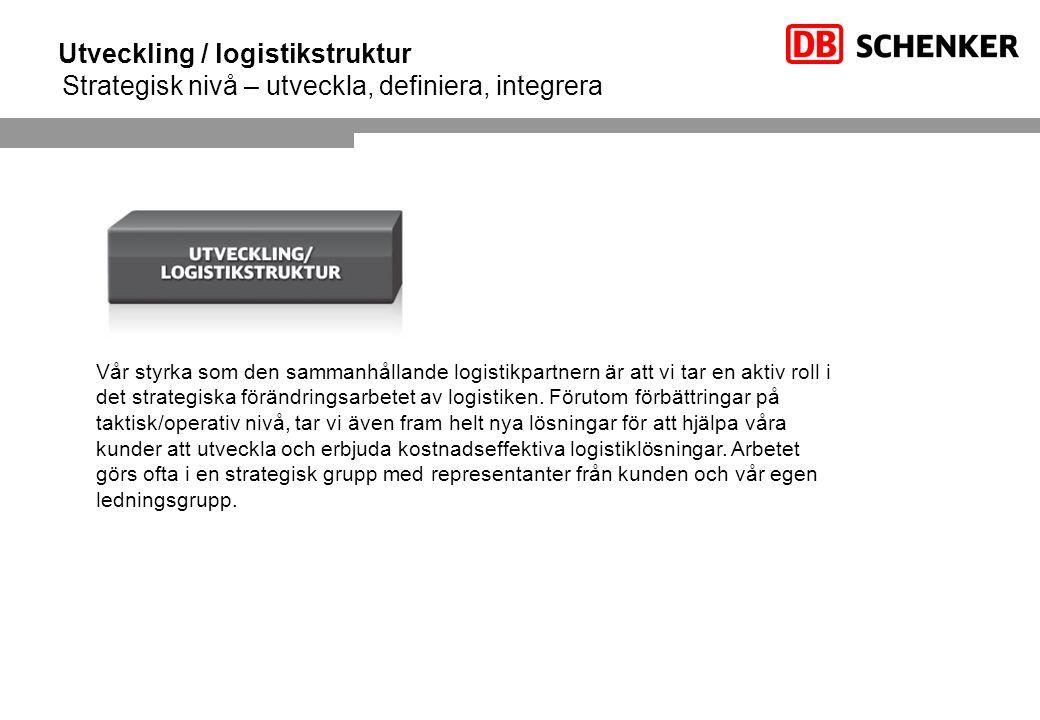 Utveckling / logistikstruktur Strategisk nivå – utveckla, definiera, integrera