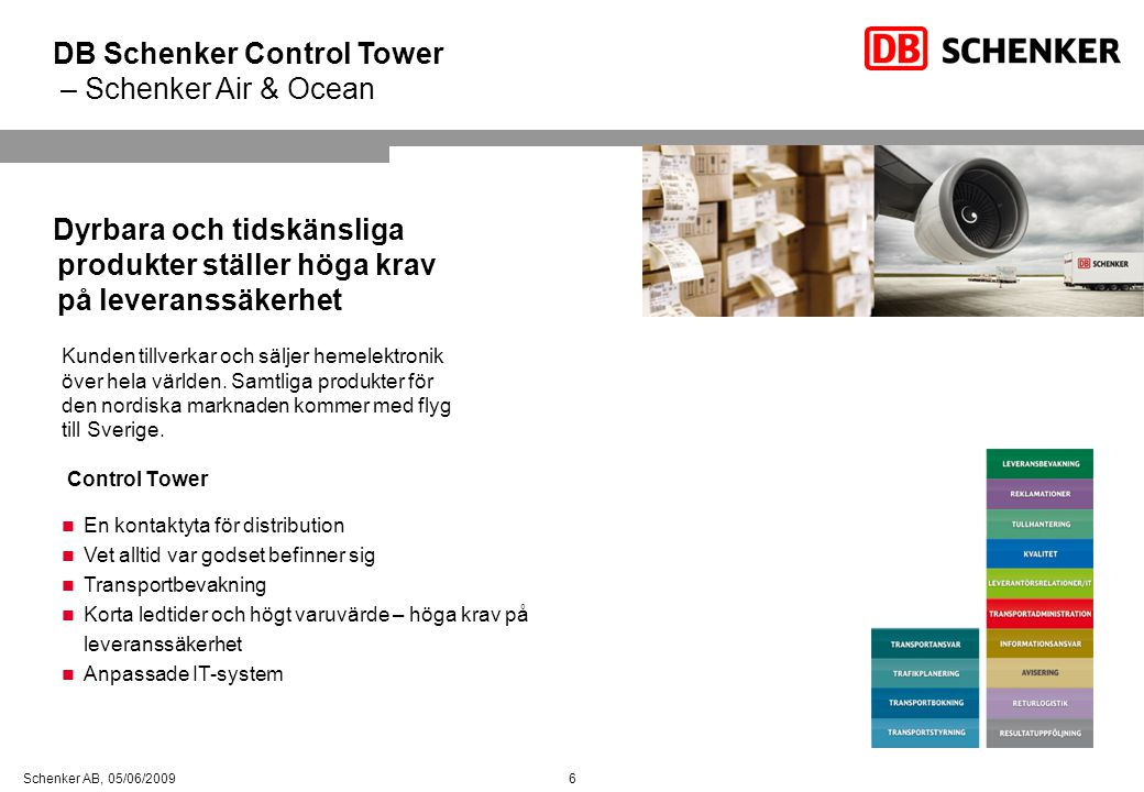 DB Schenker Control Tower – Schenker Air & Ocean