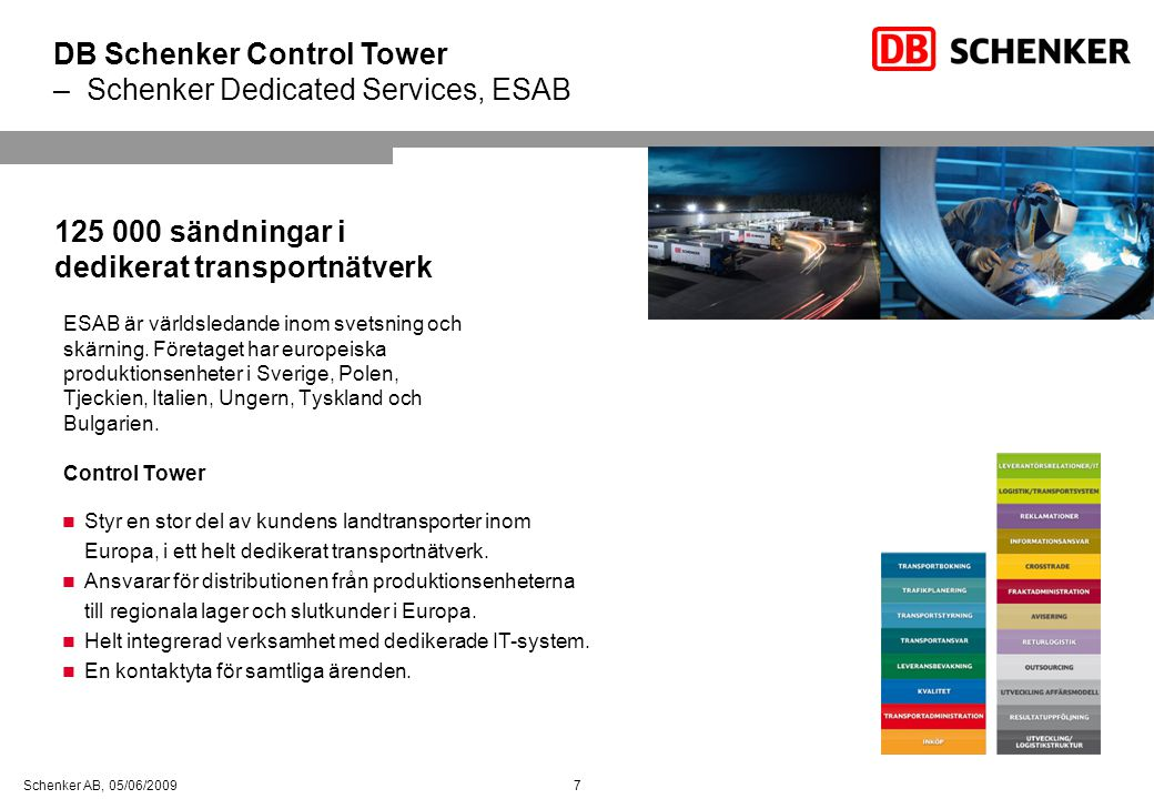 DB Schenker Control Tower – Schenker Dedicated Services, ESAB