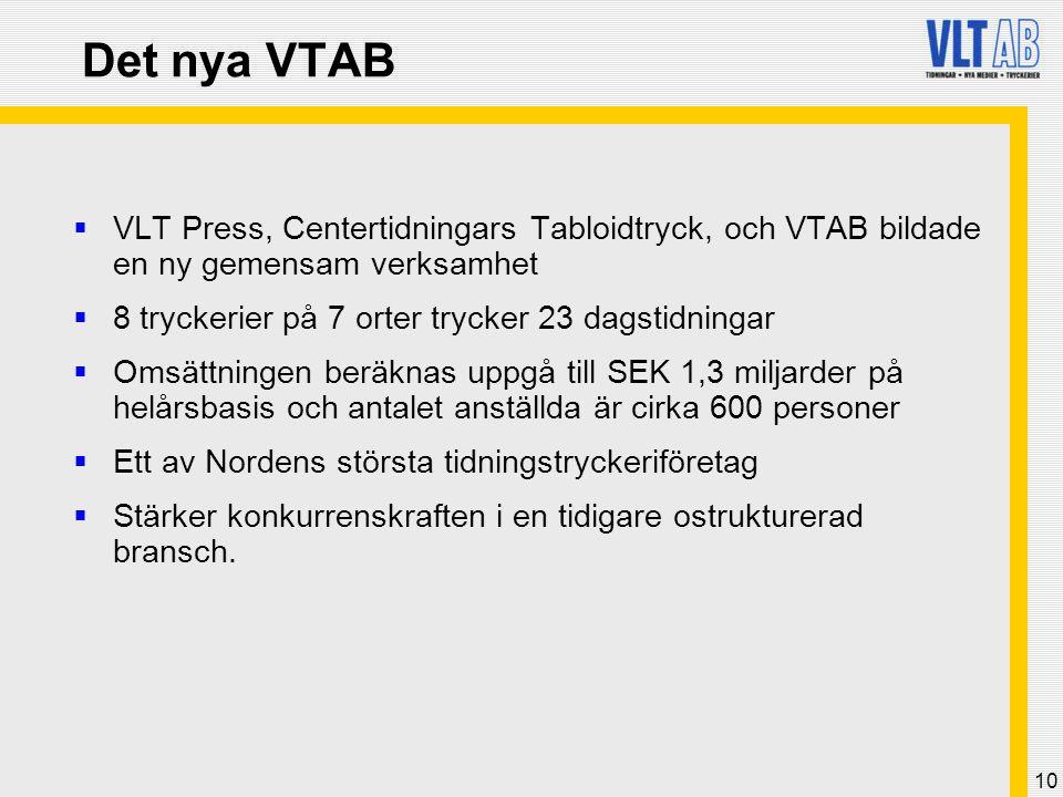Det nya VTAB VLT Press, Centertidningars Tabloidtryck, och VTAB bildade en ny gemensam verksamhet. 8 tryckerier på 7 orter trycker 23 dagstidningar.
