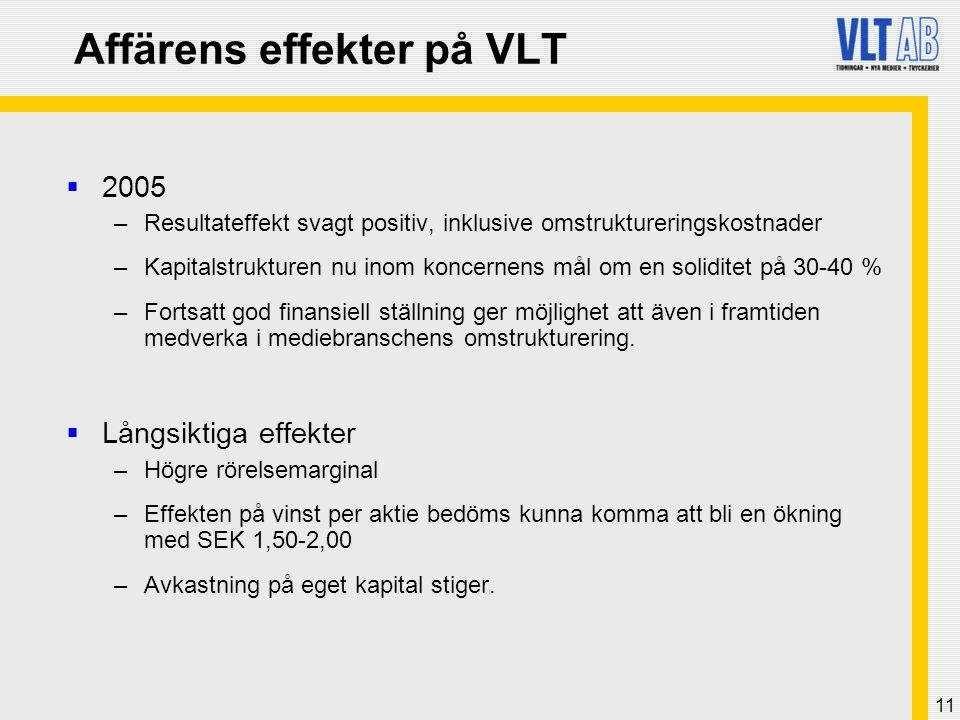 Affärens effekter på VLT
