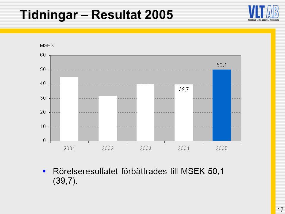 Tidningar – Resultat 2005 Rörelseresultatet förbättrades till MSEK 50,1 (39,7).