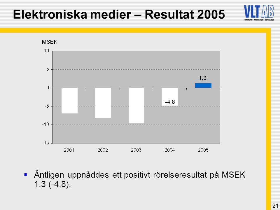 Elektroniska medier – Resultat 2005