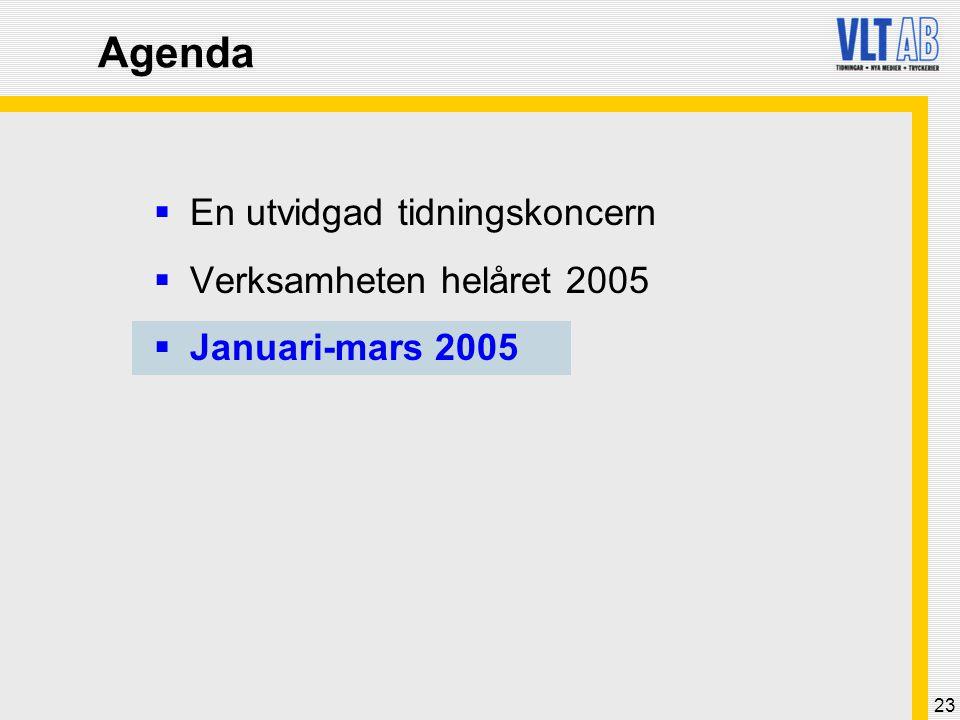Agenda En utvidgad tidningskoncern Verksamheten helåret 2005