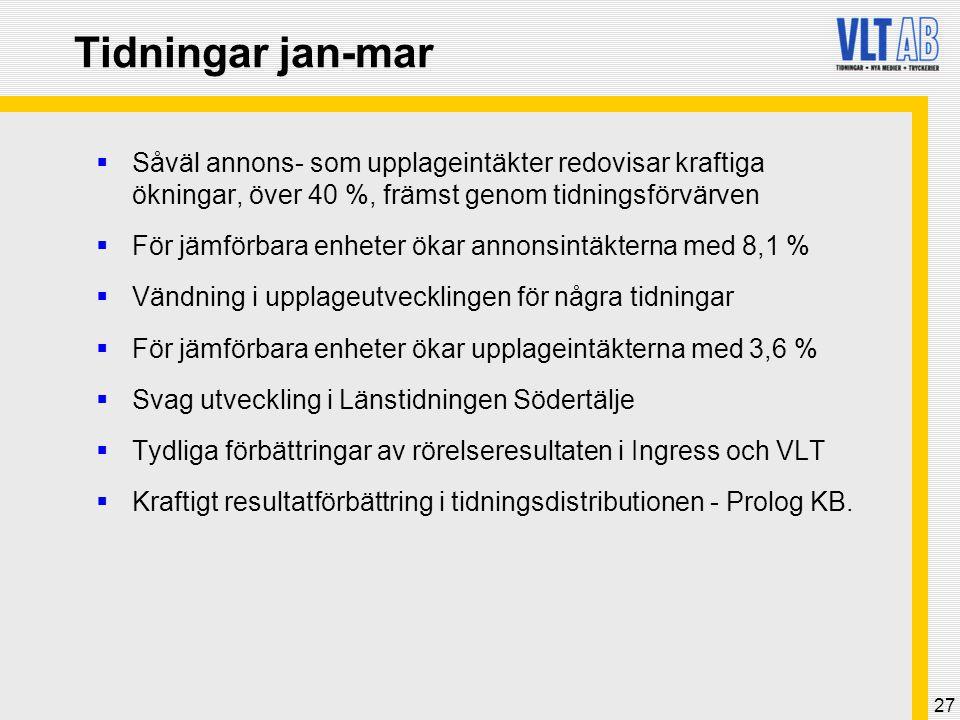 Tidningar jan-mar Såväl annons- som upplageintäkter redovisar kraftiga ökningar, över 40 %, främst genom tidningsförvärven.