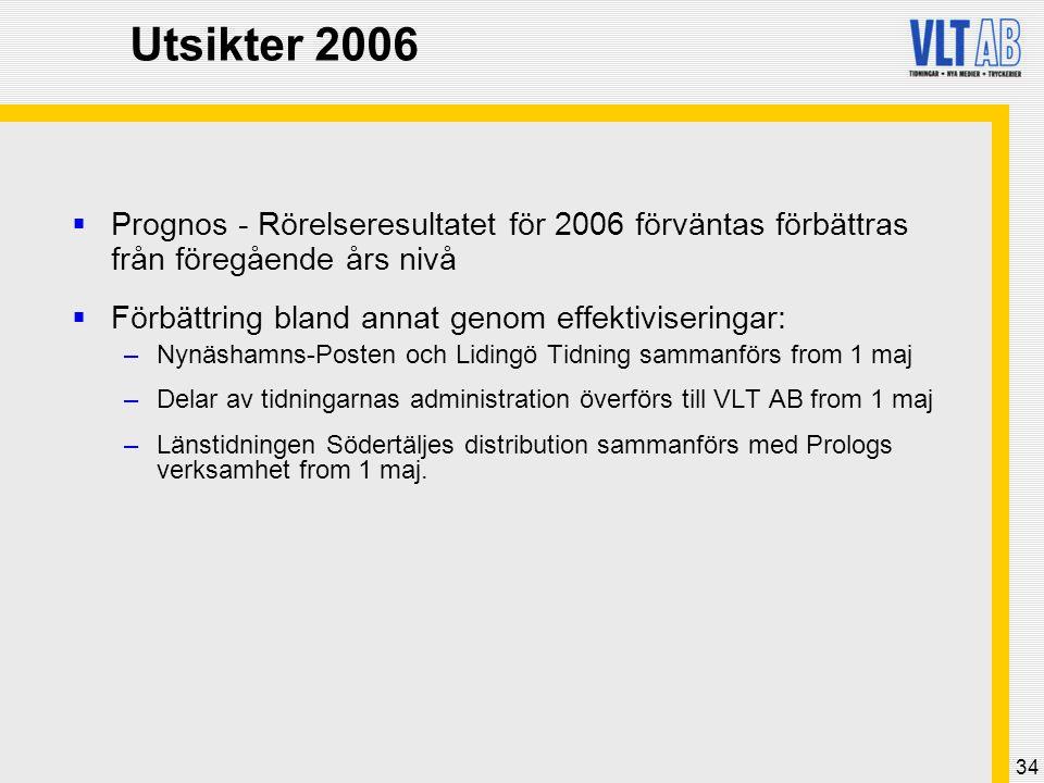 Utsikter 2006 Prognos - Rörelseresultatet för 2006 förväntas förbättras från föregående års nivå. Förbättring bland annat genom effektiviseringar: