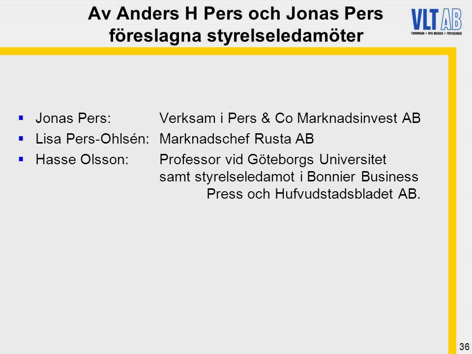 Av Anders H Pers och Jonas Pers föreslagna styrelseledamöter