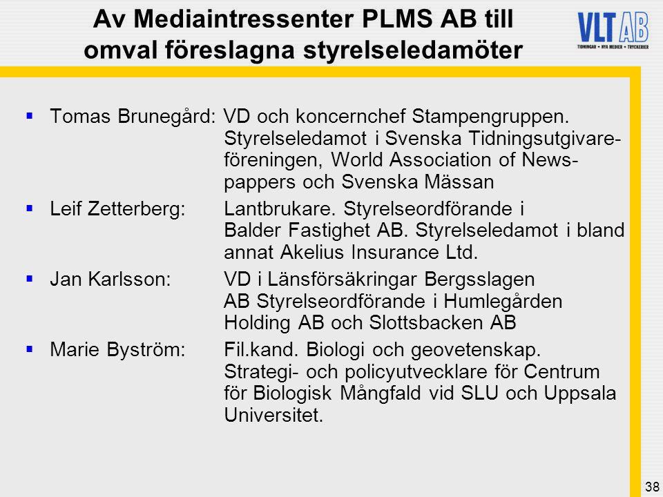 Av Mediaintressenter PLMS AB till omval föreslagna styrelseledamöter