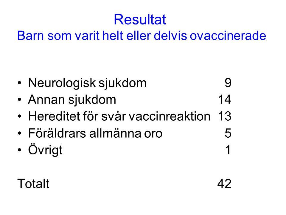 Resultat Barn som varit helt eller delvis ovaccinerade