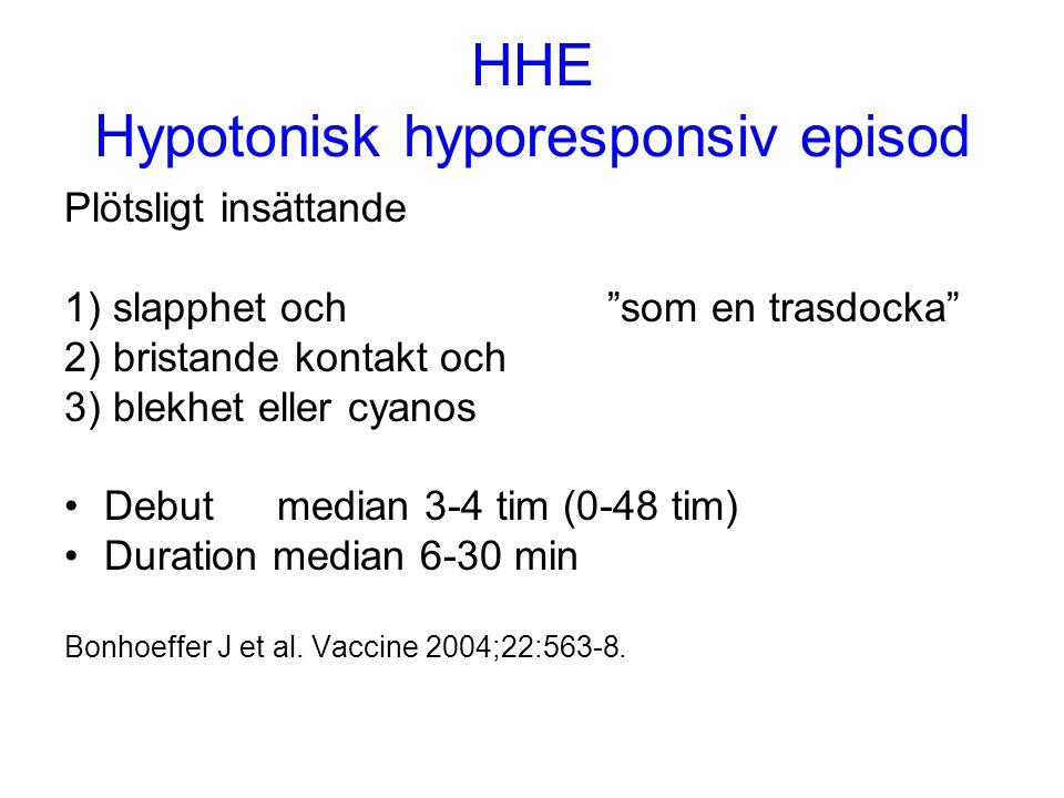 HHE Hypotonisk hyporesponsiv episod