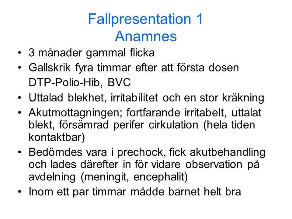 Fallpresentation 1 Anamnes