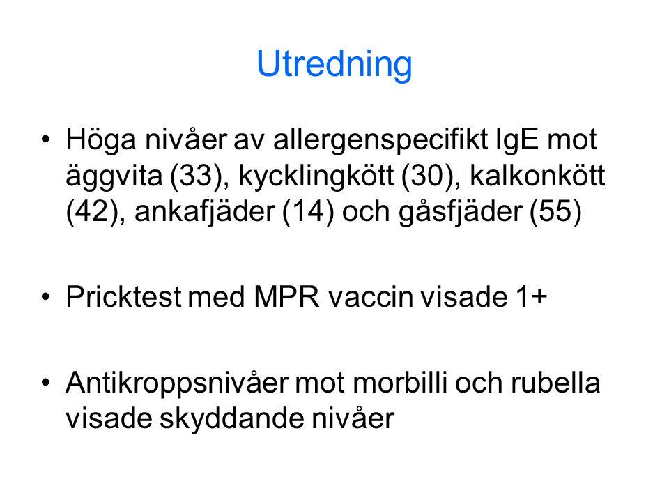 Utredning Höga nivåer av allergenspecifikt IgE mot äggvita (33), kycklingkött (30), kalkonkött (42), ankafjäder (14) och gåsfjäder (55)