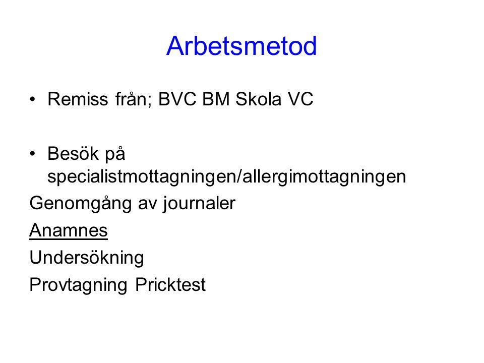 Arbetsmetod Remiss från; BVC BM Skola VC