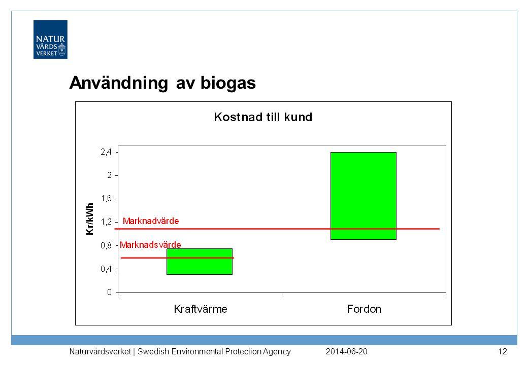 Användning av biogas Naturvårdsverket | Swedish Environmental Protection Agency 2017-04-02