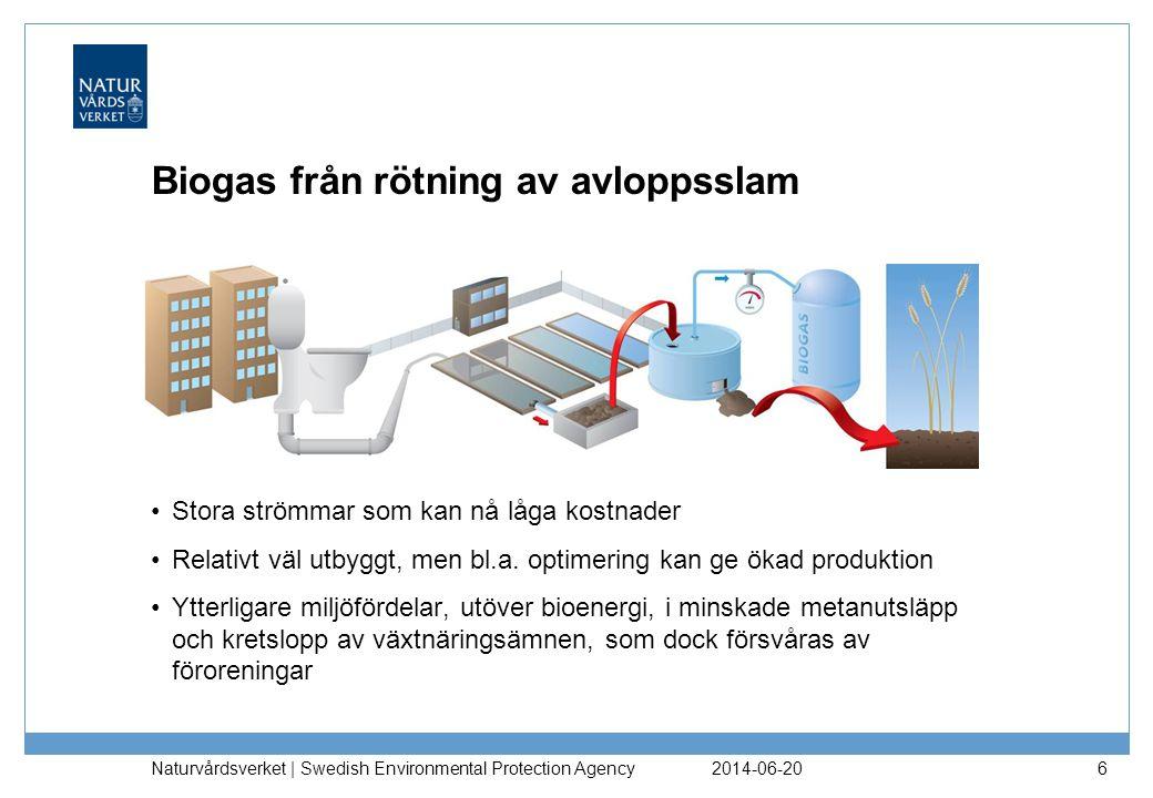 Biogas från rötning av avloppsslam