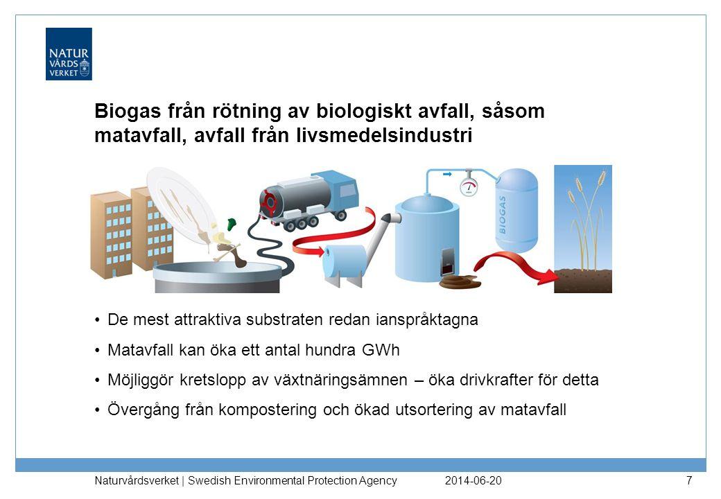Biogas från rötning av biologiskt avfall, såsom matavfall, avfall från livsmedelsindustri