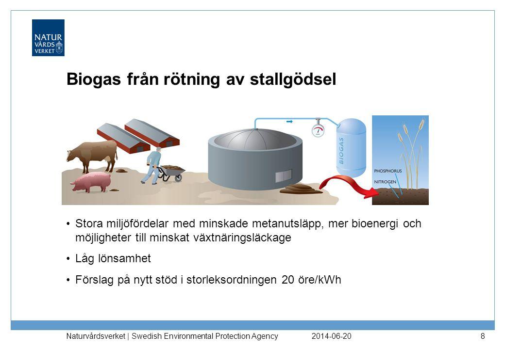 Biogas från rötning av stallgödsel