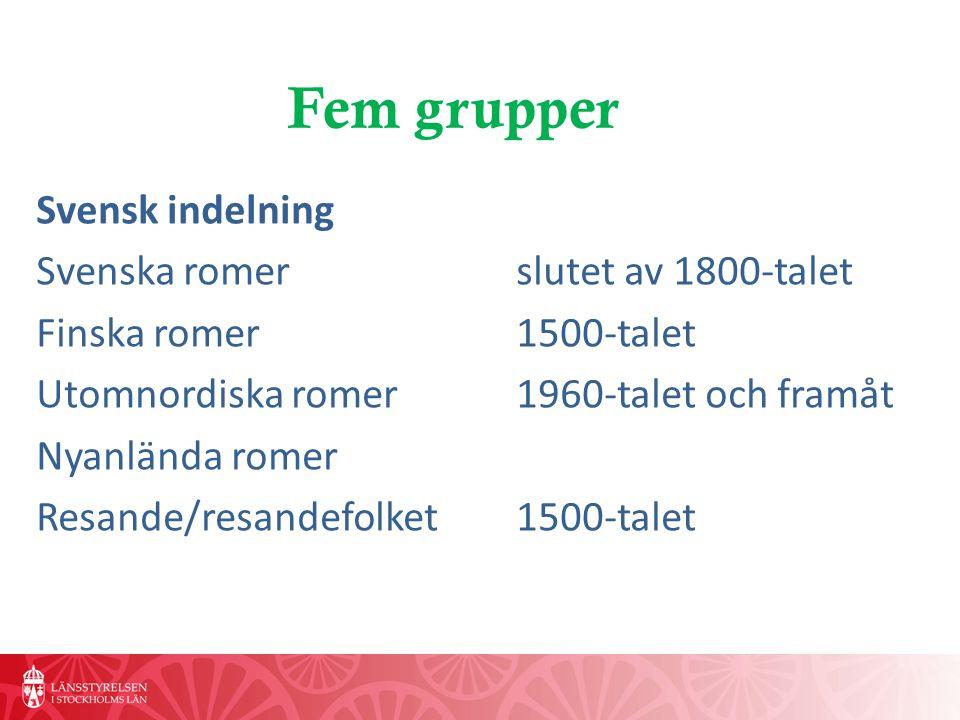 Fem grupper Svensk indelning Svenska romer slutet av 1800-talet