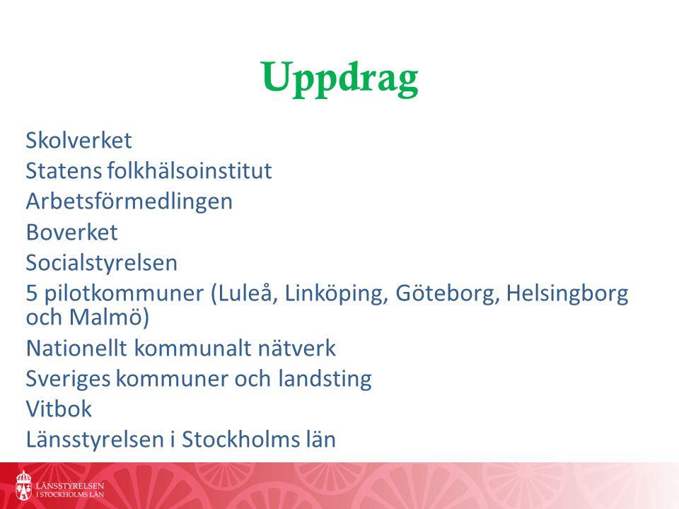 Uppdrag Skolverket Statens folkhälsoinstitut Arbetsförmedlingen