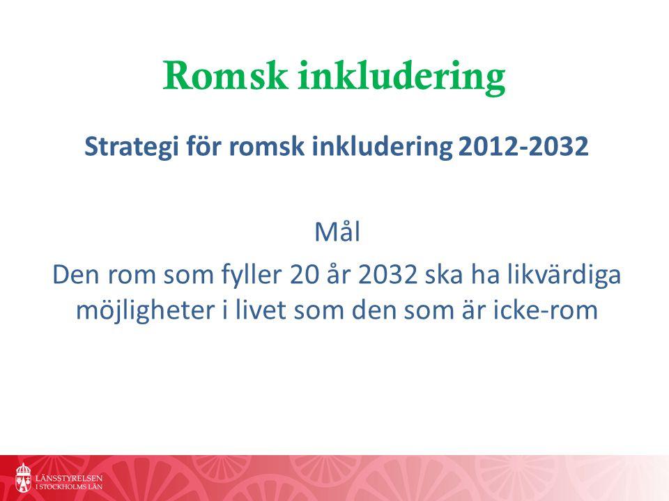 Strategi för romsk inkludering 2012-2032