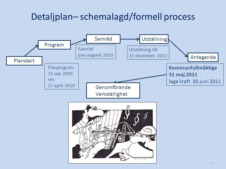 Detaljplan– schemalagd/formell process