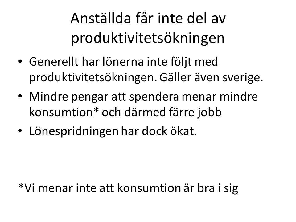 Anställda får inte del av produktivitetsökningen