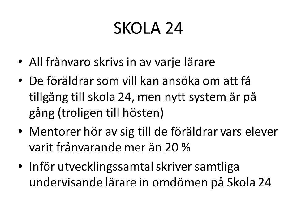 SKOLA 24 All frånvaro skrivs in av varje lärare