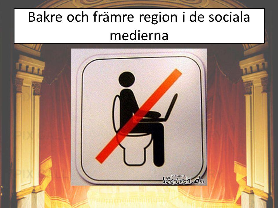 Bakre och främre region i de sociala medierna