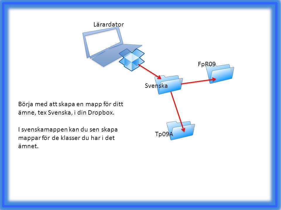 Lärardator FpR09. Svenska. Börja med att skapa en mapp för ditt ämne, tex Svenska, i din Dropbox.