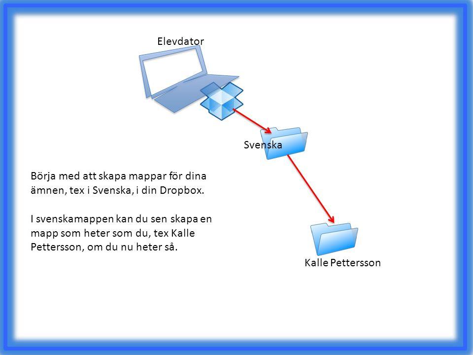 Elevdator Svenska. Börja med att skapa mappar för dina ämnen, tex i Svenska, i din Dropbox.