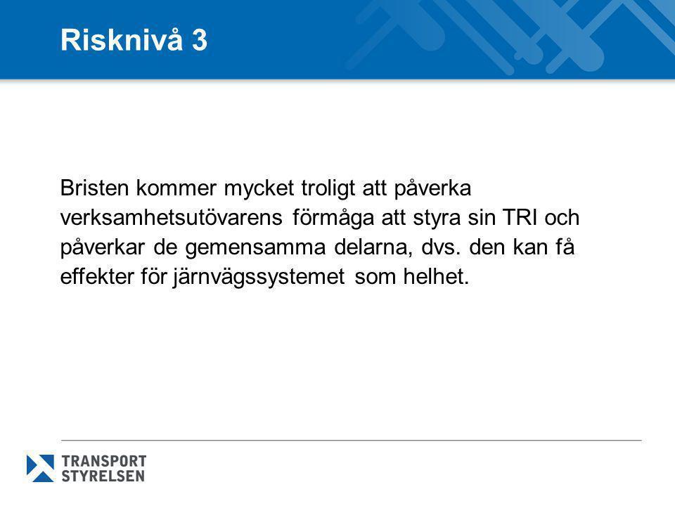 Risknivå 3