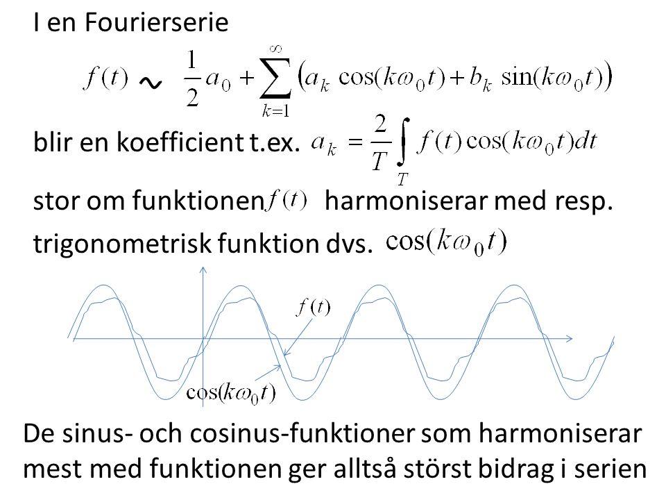 I en Fourierserie blir en koefficient t. ex