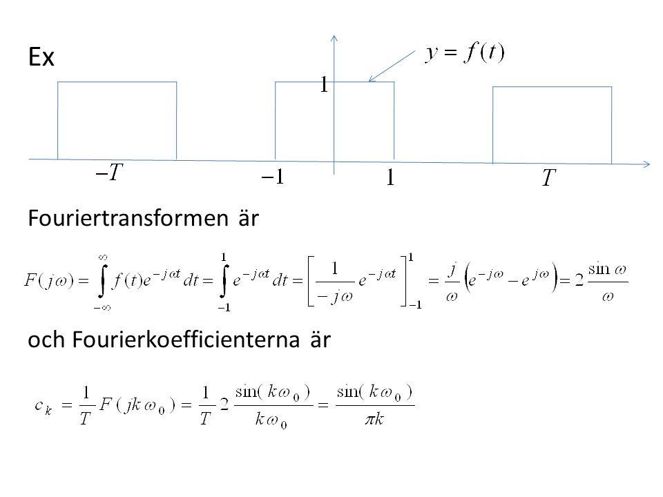 Ex Fouriertransformen är och Fourierkoefficienterna är