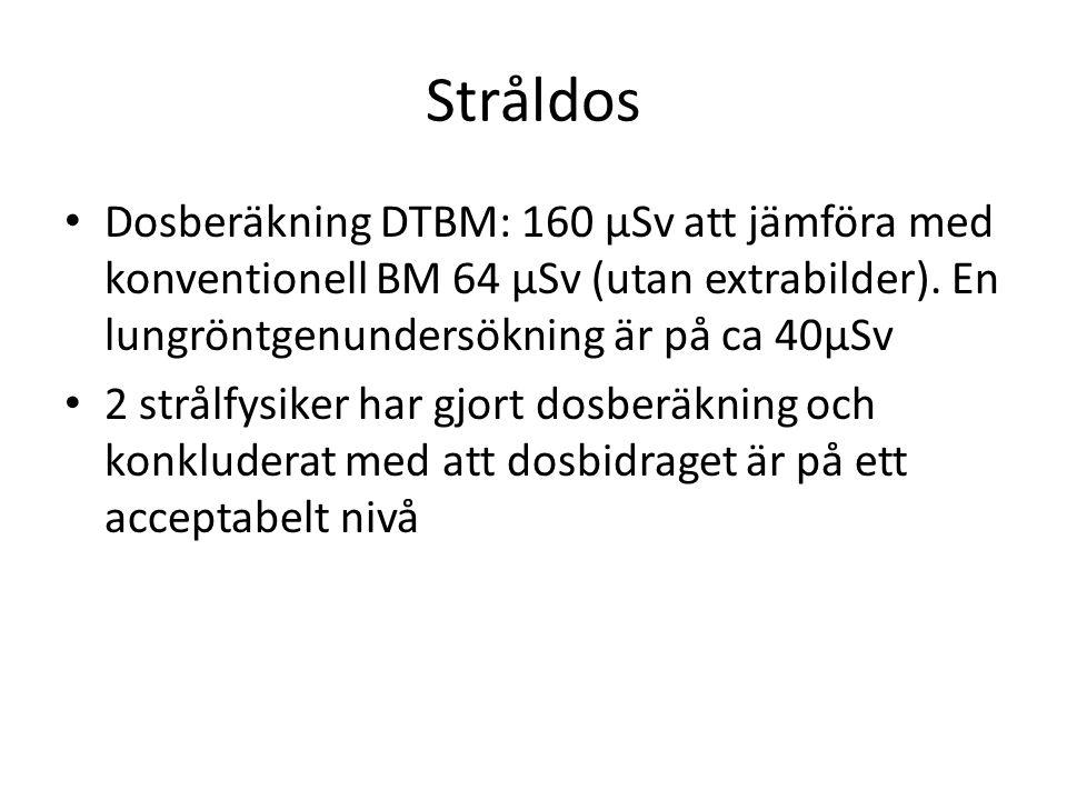 Stråldos Dosberäkning DTBM: 160 µSv att jämföra med konventionell BM 64 µSv (utan extrabilder). En lungröntgenundersökning är på ca 40µSv.