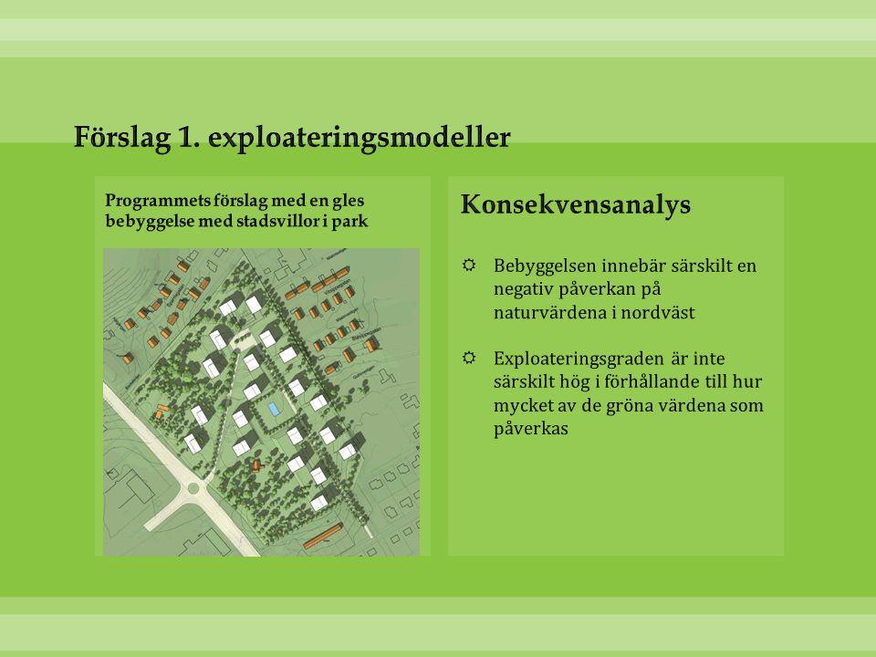 Förslag 1. exploateringsmodeller