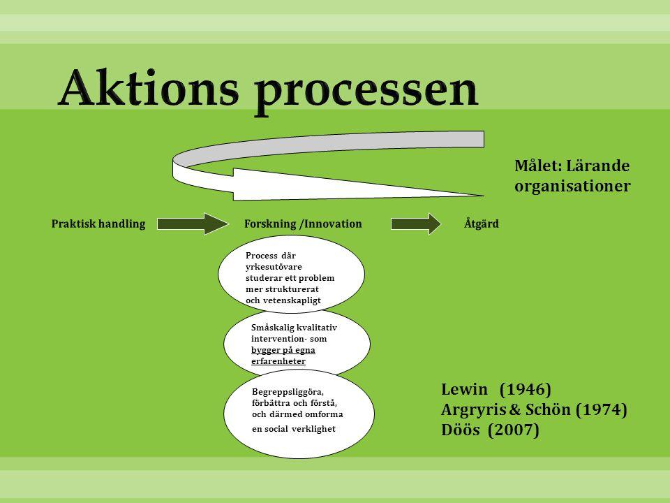 Aktions processen Målet: Lärande organisationer Lewin (1946)