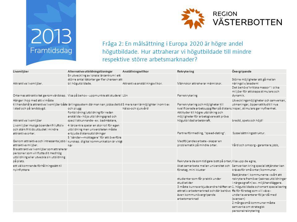 Fråga 2: En målsättning i Europa 2020 är högre andel högutbildade