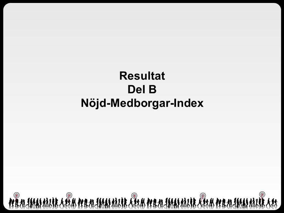 Resultat Del B Nöjd-Medborgar-Index
