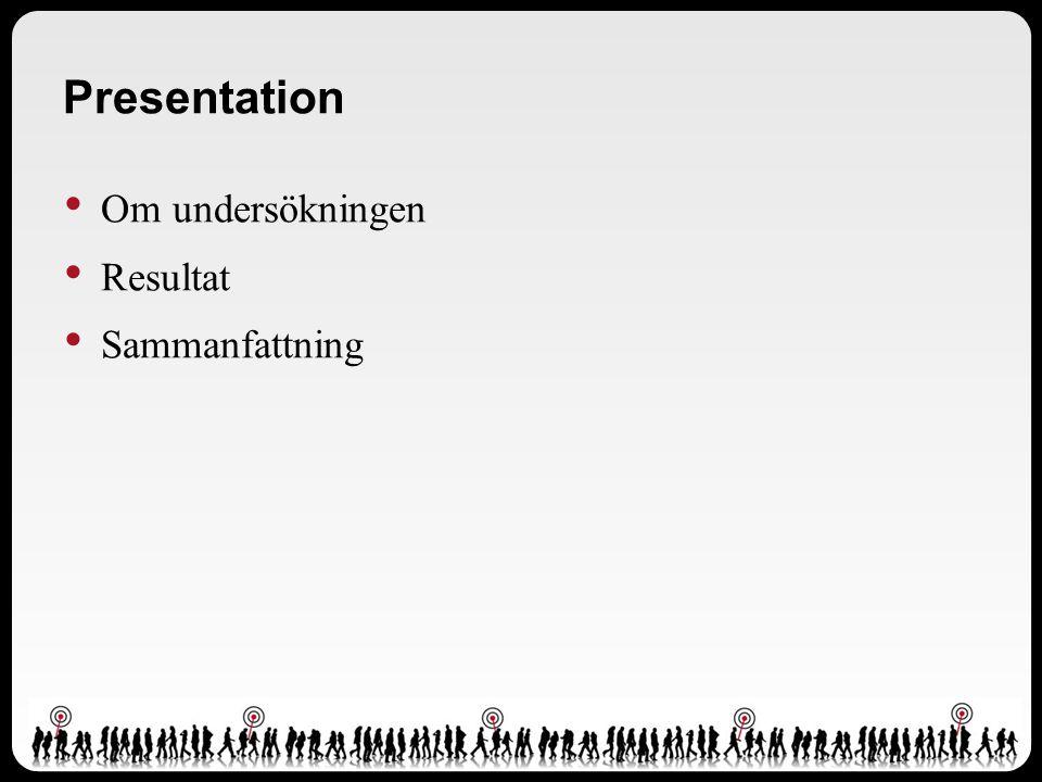 Presentation Om undersökningen Resultat Sammanfattning