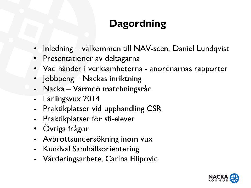 Dagordning Inledning – välkommen till NAV-scen, Daniel Lundqvist