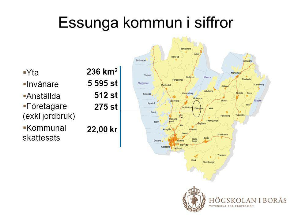 Essunga kommun i siffror