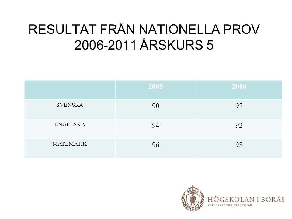 RESULTAT FRÅN NATIONELLA PROV 2006-2011 ÅRSKURS 5