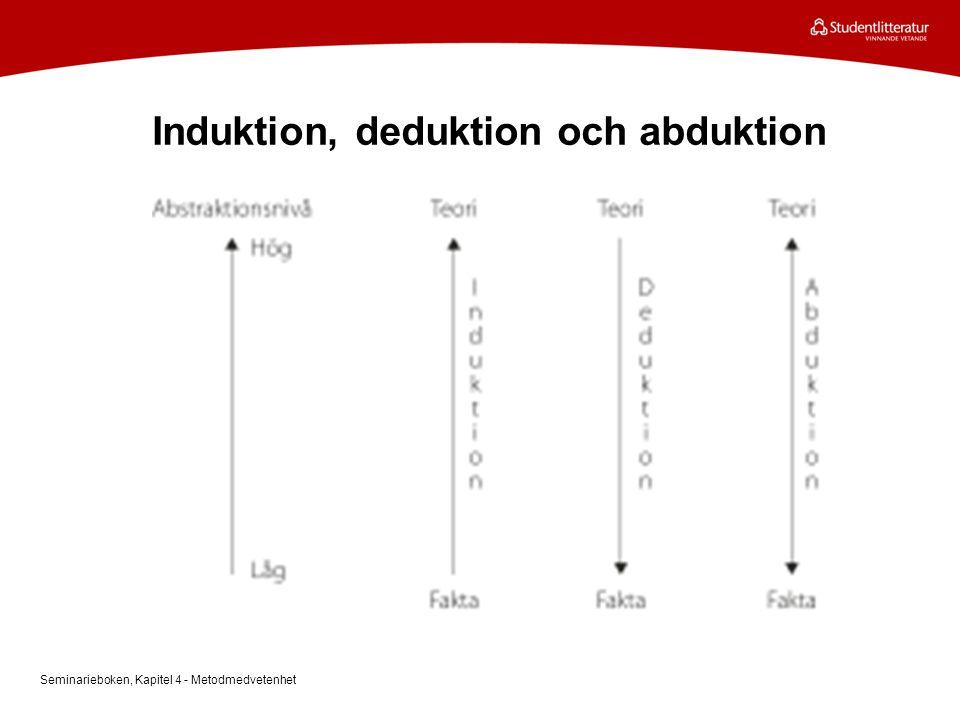 Induktion, deduktion och abduktion