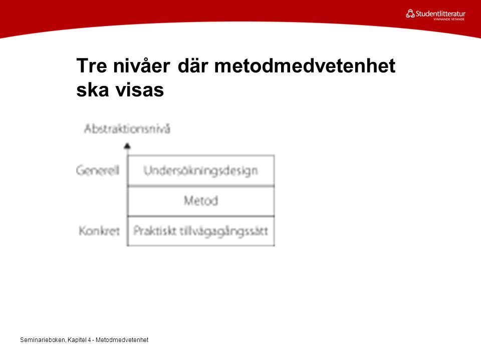 Tre nivåer där metodmedvetenhet ska visas